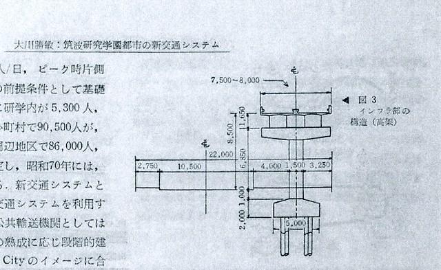 筑波新交通システムの標準幅員