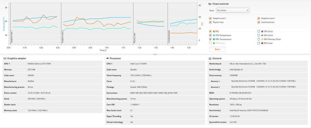 resultados benchmarking