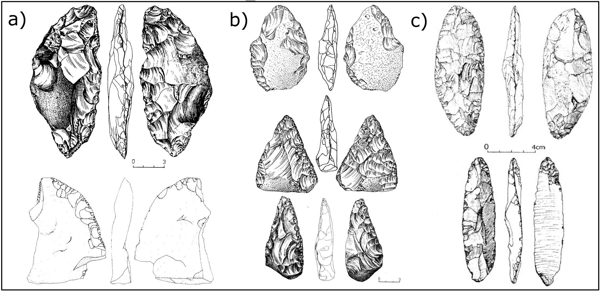 Handaxe Keilmesser morphometrics palaeolithic