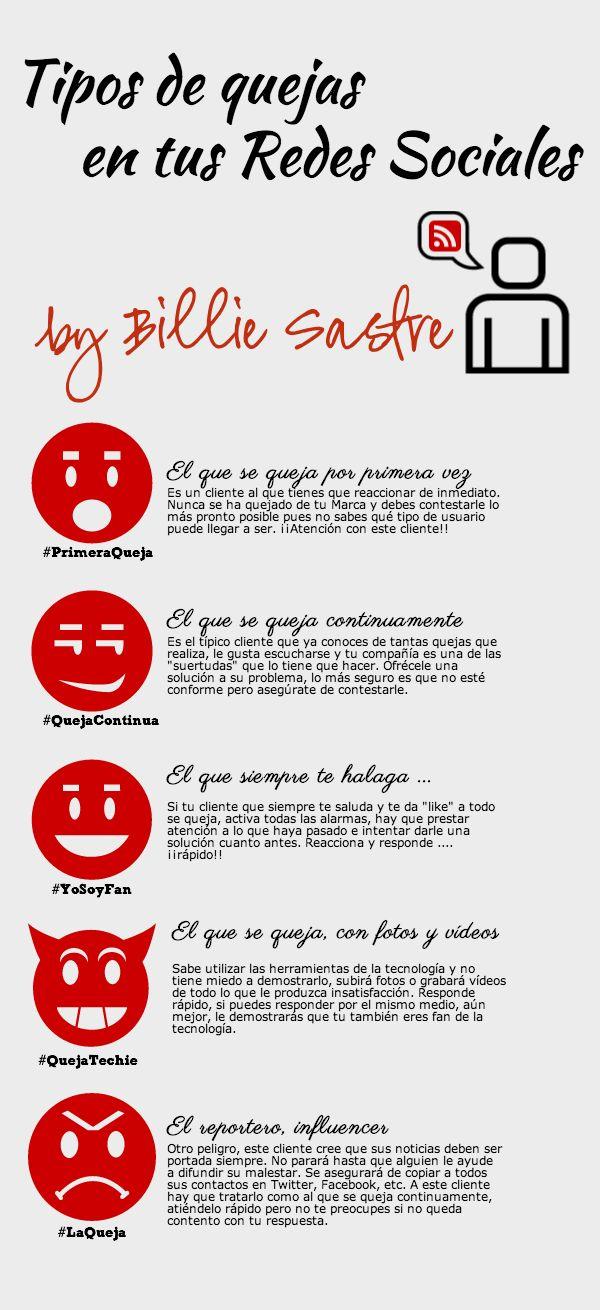 Tipos de quejas en tus Redes Sociales