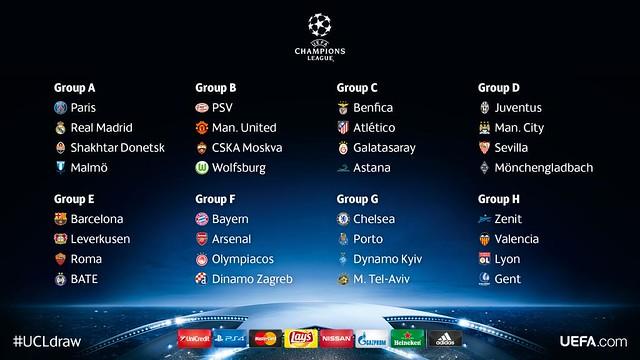 Champions League: Sorteo Grupos