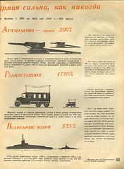 TM 1935-07-08-92