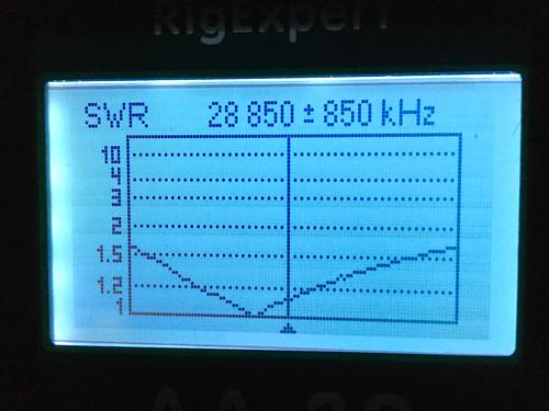 20/15/10m Dipole Test - 10m