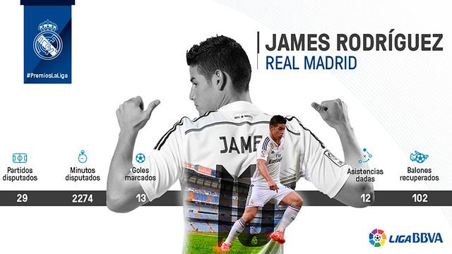 Premios La Liga: James Rodríguez - Mejor centrocampista