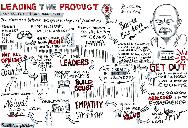 Barrie Barton - The Close Ties Between Entrepreneurship And Product Management