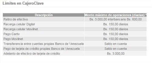 Banco de Venezuela 2