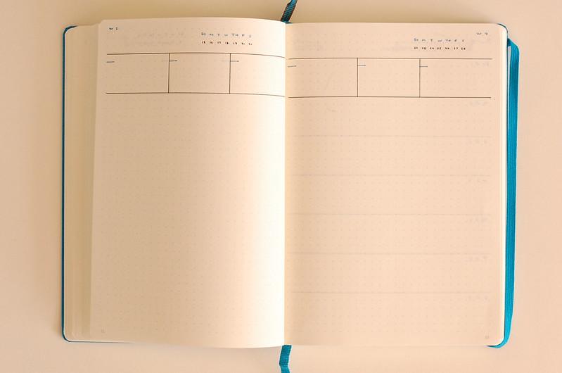 November weekly tasks weeks 3 & 4