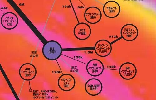 ISP相互接続マップ