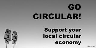 Sustainability poster - Circular economy