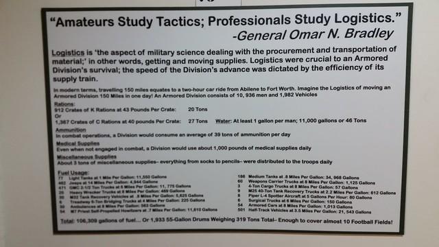 Professionals Study Logistics