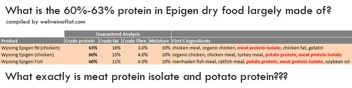 wysong-epigen-ingredients