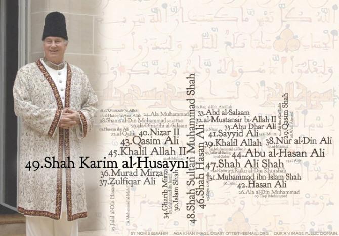 imamat-pic-mohib