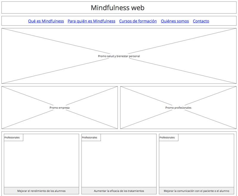 Wireframe de la Home de Mindfulness web